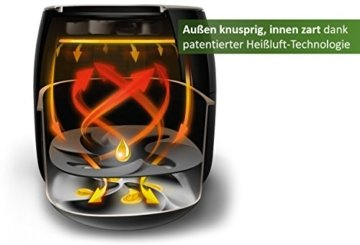 philips-airfryer-xxl-heissluftfritteuse-ohne-oel-fuer-4-5-personen-35-l-digitales-display-schwarz-hd965290-1